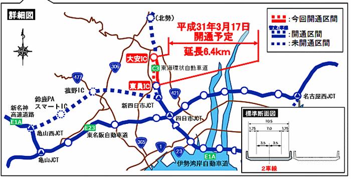 東海環状自動車道(大安IC~東員IC間)